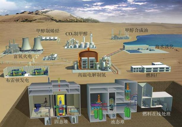 大沙漠中建起核电站